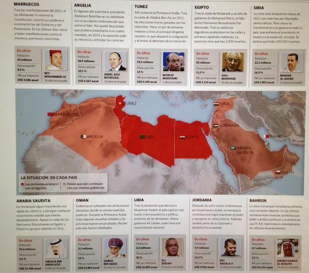 mapa pr arabe